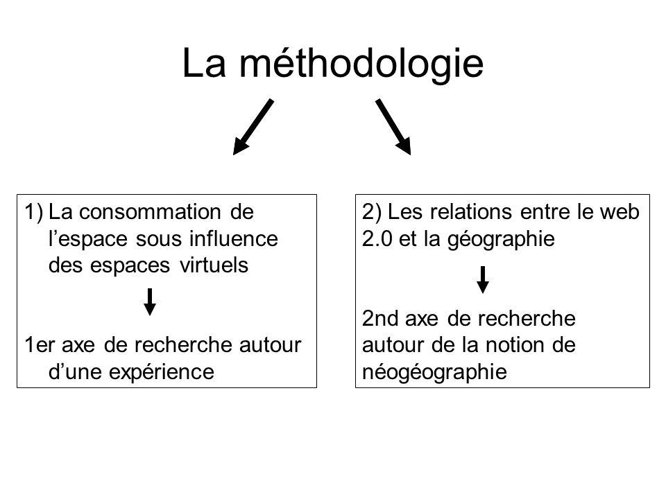 1) La consommation de lespace sous influence des espaces virtuels Méthode : –Expérience au Père Lachaise –Traçage GPS des 24 sujets avec un logiciel libre –Questionnaire qualitatif sur les stratégies de navigation