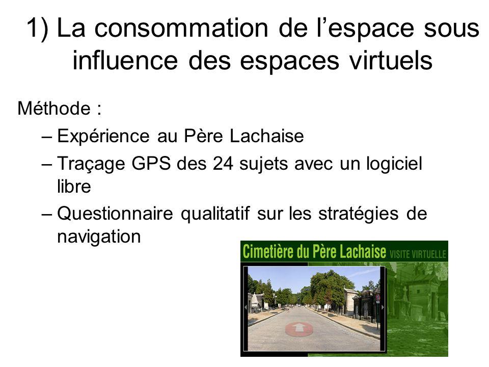 1) La consommation de lespace sous influence des espaces virtuels Méthode : –Expérience au Père Lachaise –Traçage GPS des 24 sujets avec un logiciel l
