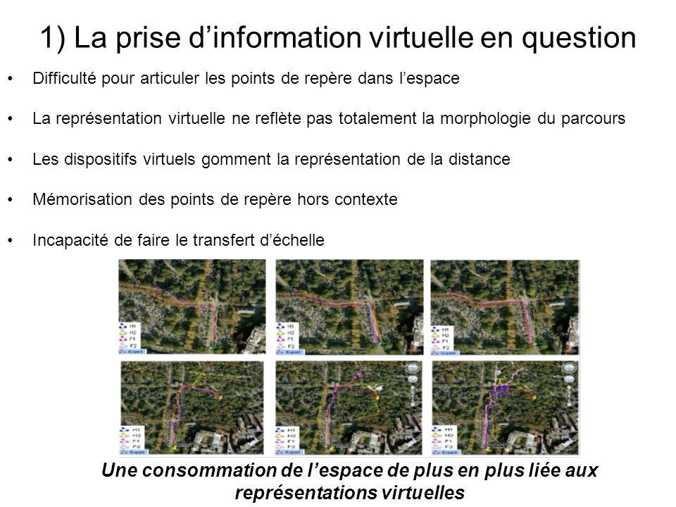 1) La prise dinformation virtuelle en question Difficulté pour articuler les points de repère dans lespace La représentation virtuelle ne reflète pas