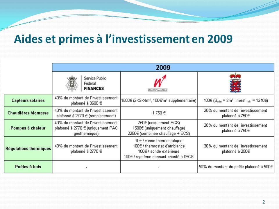 Aides et primes à linvestissement en 2009 2