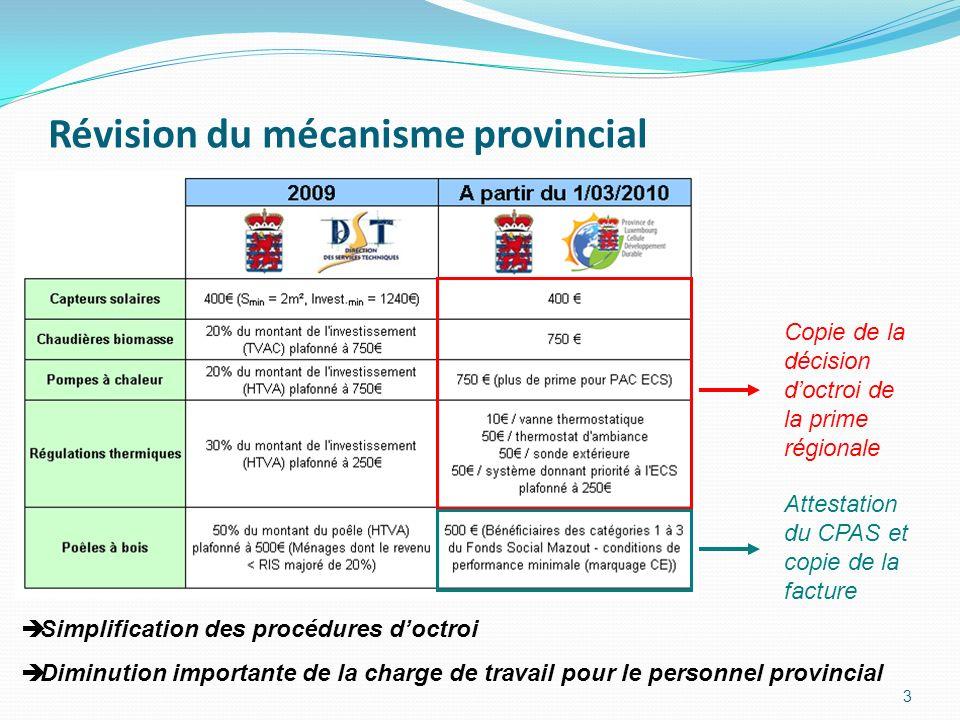 Révision du mécanisme provincial 3 Simplification des procédures doctroi Diminution importante de la charge de travail pour le personnel provincial Copie de la décision doctroi de la prime régionale Attestation du CPAS et copie de la facture