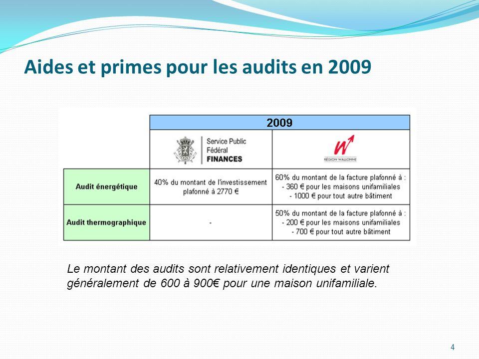 Aides et primes pour les audits en 2009 4 Le montant des audits sont relativement identiques et varient généralement de 600 à 900 pour une maison unifamiliale.