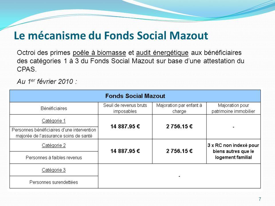 Le mécanisme du Fonds Social Mazout 7 Octroi des primes poêle à biomasse et audit énergétique aux bénéficiaires des catégories 1 à 3 du Fonds Social M