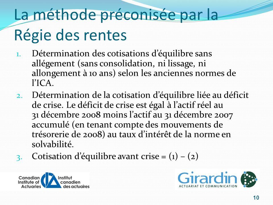 La méthode préconisée par la Régie des rentes 1.