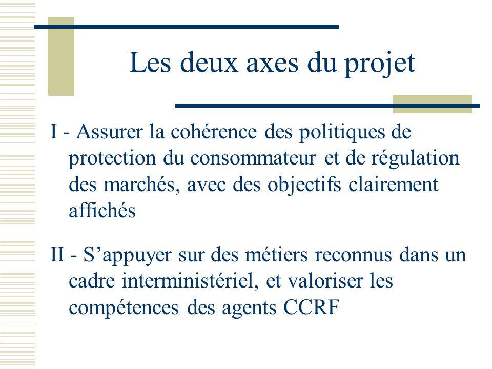 Les deux axes du projet I - Assurer la cohérence des politiques de protection du consommateur et de régulation des marchés, avec des objectifs clairement affichés II - Sappuyer sur des métiers reconnus dans un cadre interministériel, et valoriser les compétences des agents CCRF