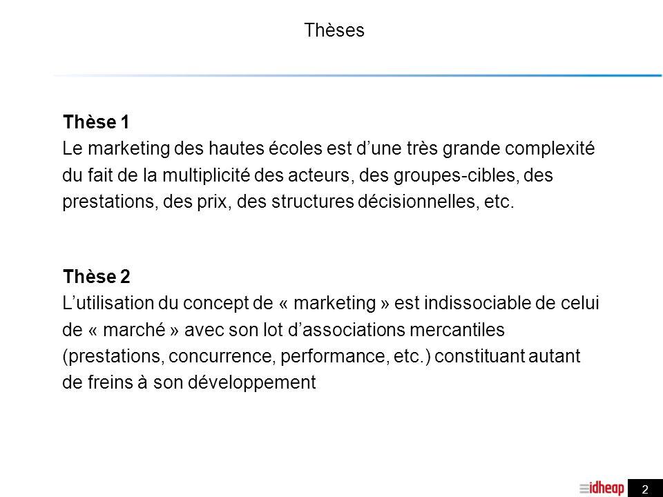2 Thèses Thèse 1 Le marketing des hautes écoles est dune très grande complexité du fait de la multiplicité des acteurs, des groupes-cibles, des prestations, des prix, des structures décisionnelles, etc.