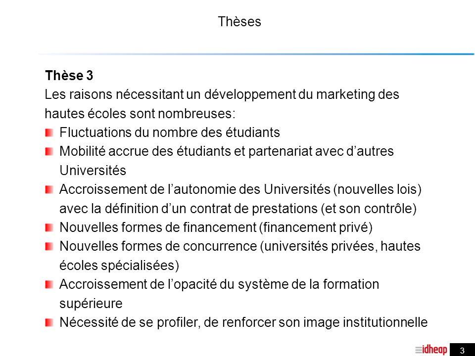 3 Thèses Thèse 3 Les raisons nécessitant un développement du marketing des hautes écoles sont nombreuses: Fluctuations du nombre des étudiants Mobilit