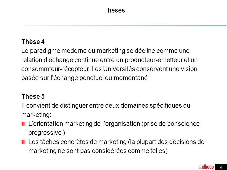 4 Thèses Thèse 4 Le paradigme moderne du marketing se décline comme une relation déchange continue entre un producteur-émetteur et un consommteur-récepteur.