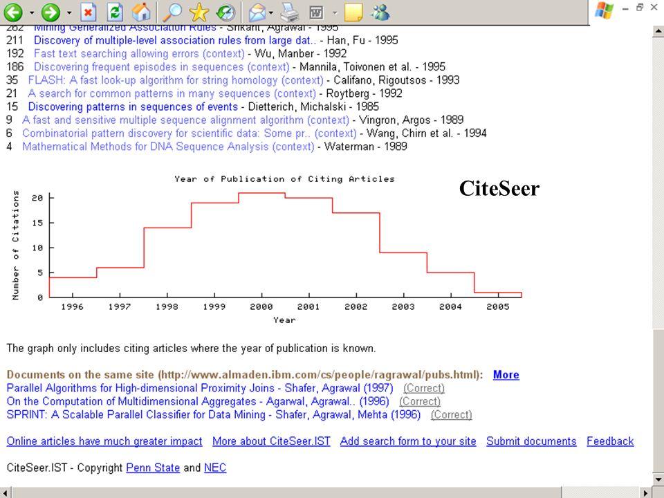 CiteSeer