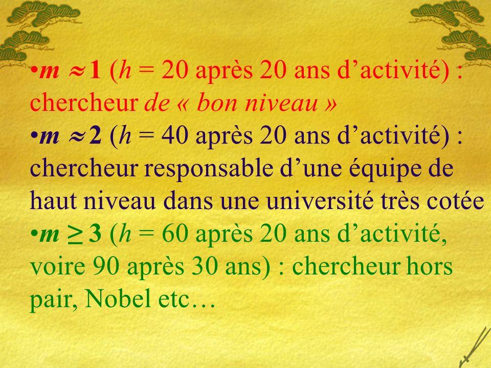 m 1 (h = 20 après 20 ans dactivité) : chercheur de « bon niveau » m 2 (h = 40 après 20 ans dactivité) : chercheur responsable dune équipe de haut niveau dans une université très cotée m 3 (h = 60 après 20 ans dactivité, voire 90 après 30 ans) : chercheur hors pair, Nobel etc…