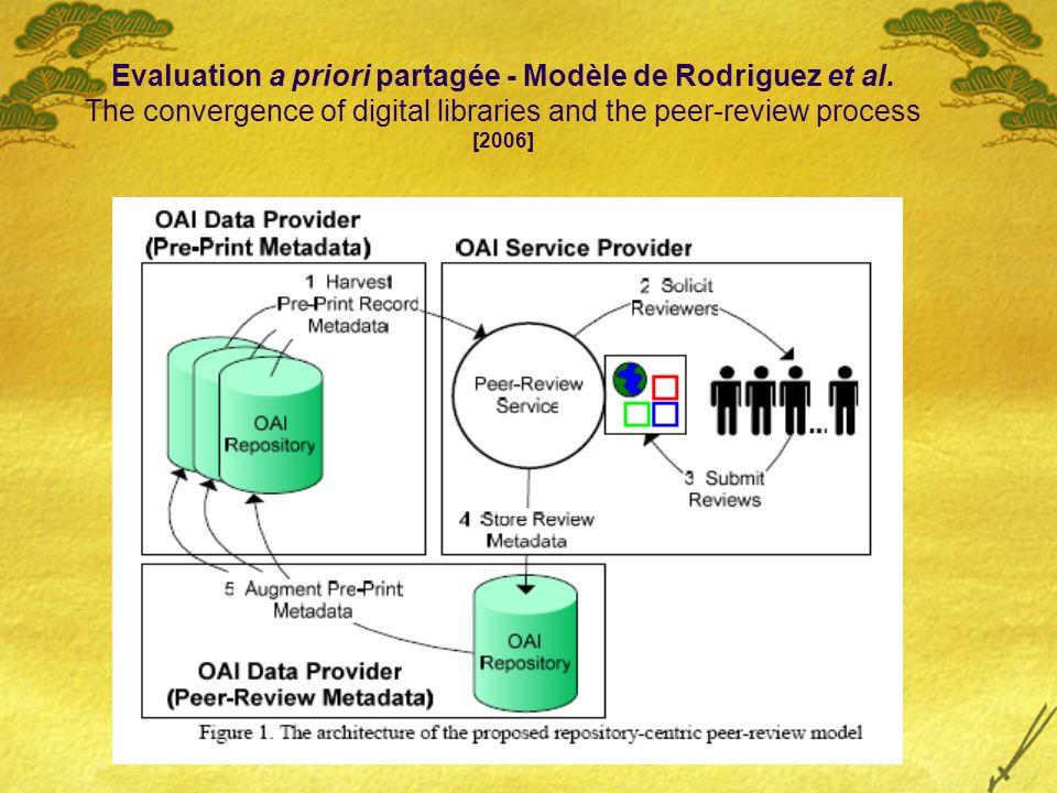 Evaluation a priori partagée - Modèle de Rodriguez et al.