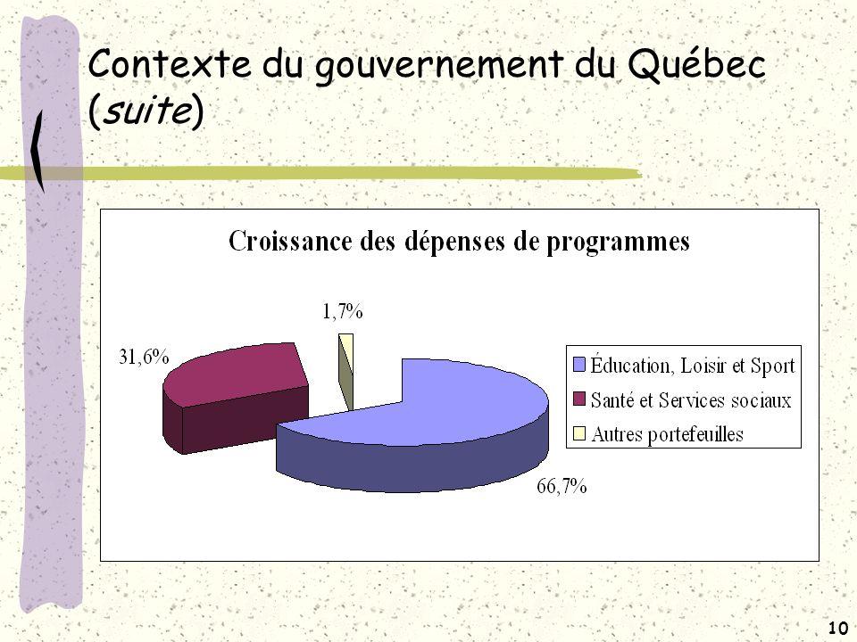 9 Contexte du gouvernement du Québec Les dépenses de programmes et leur évolution