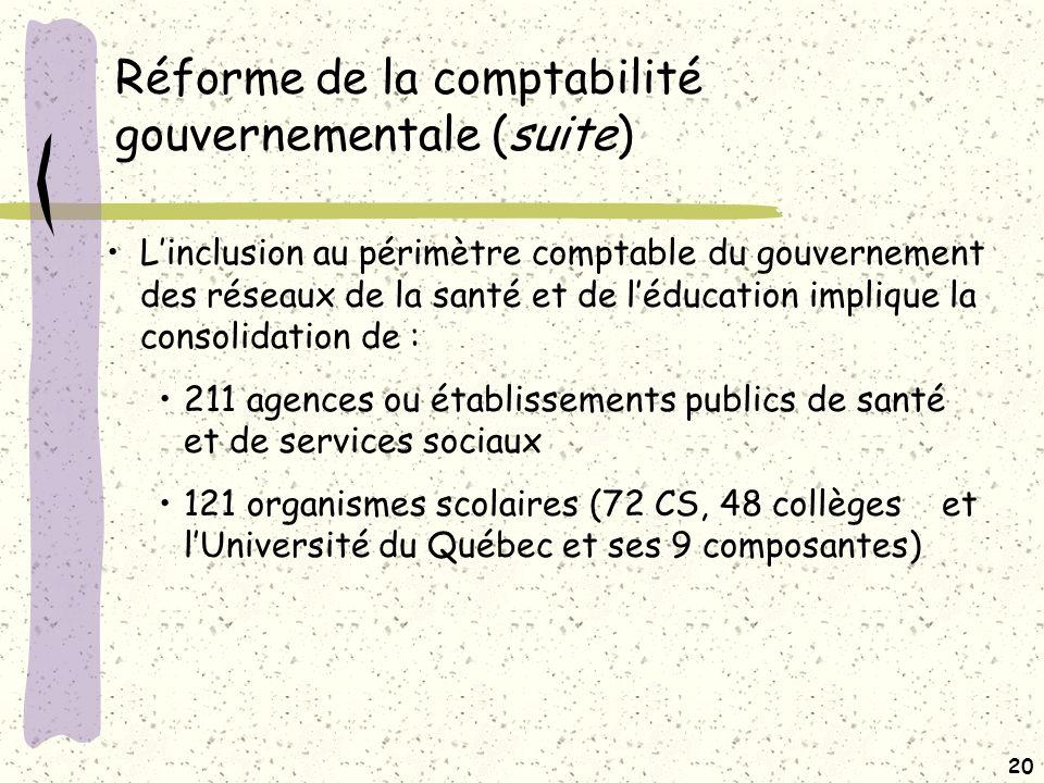 19 Réforme de la comptabilité gouvernementale (suite) 30 juin 2006 M$