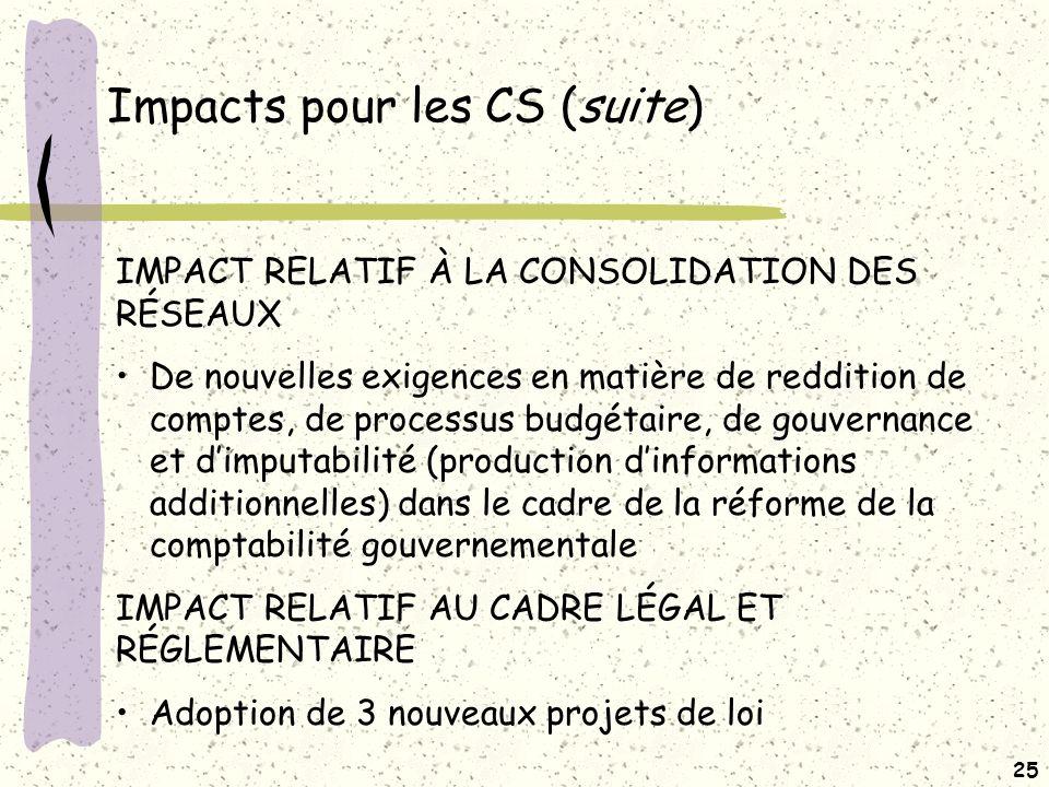 24 Impacts pour les CS IMPACT RELATIF À LA MISE AUX NORMES Travaux requis pour la comptabilisation de linformation financière selon les PCGR Immobilisations Périmètre comptable, etc.