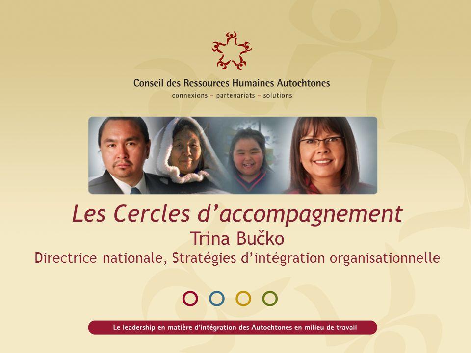 Presentation Title Les Cercles daccompagnement Trina Bučko Directrice nationale, Stratégies dintégration organisationnelle