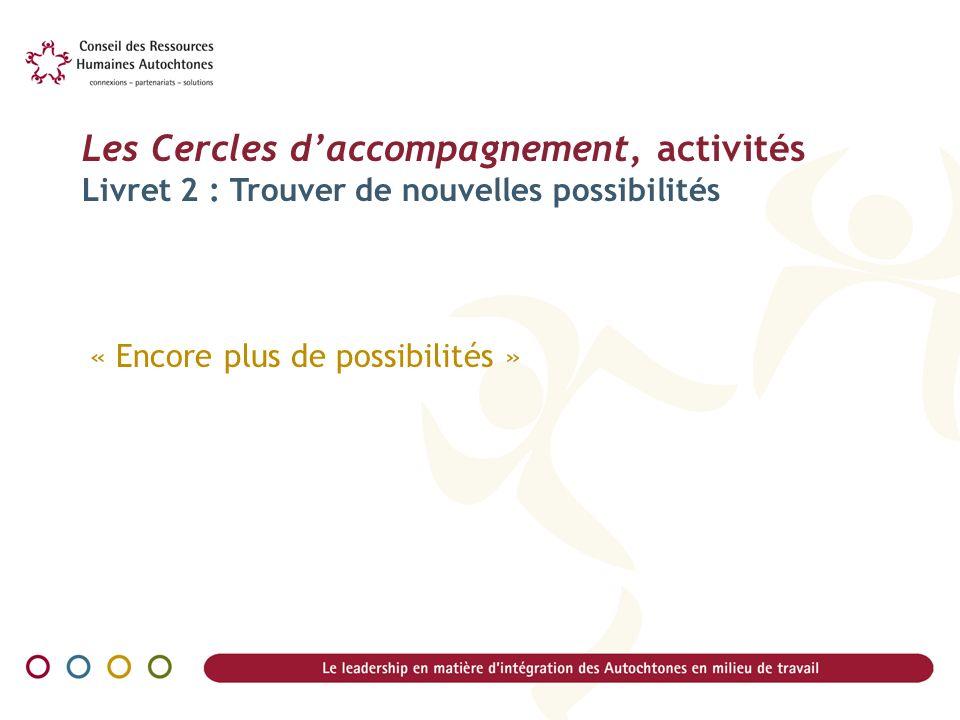 Les Cercles daccompagnement, activités Livret 2 : Trouver de nouvelles possibilités « Encore plus de possibilités »