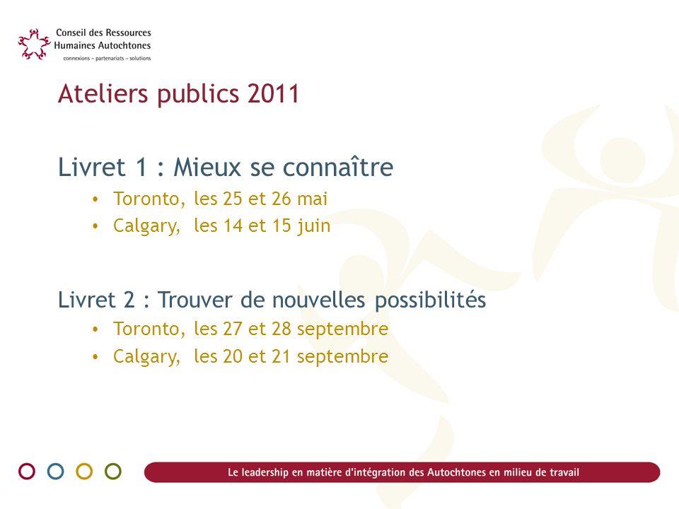 Ateliers publics 2011 Livret 1 : Mieux se connaître Toronto, les 25 et 26 mai Calgary,les 14 et 15 juin Livret 2 : Trouver de nouvelles possibilités T