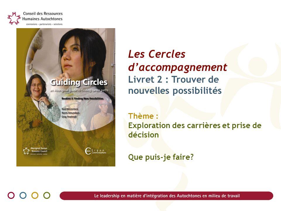 Les Cercles daccompagnement Livret 2 : Trouver de nouvelles possibilités Thème : Exploration des carrières et prise de décision Que puis-je faire?
