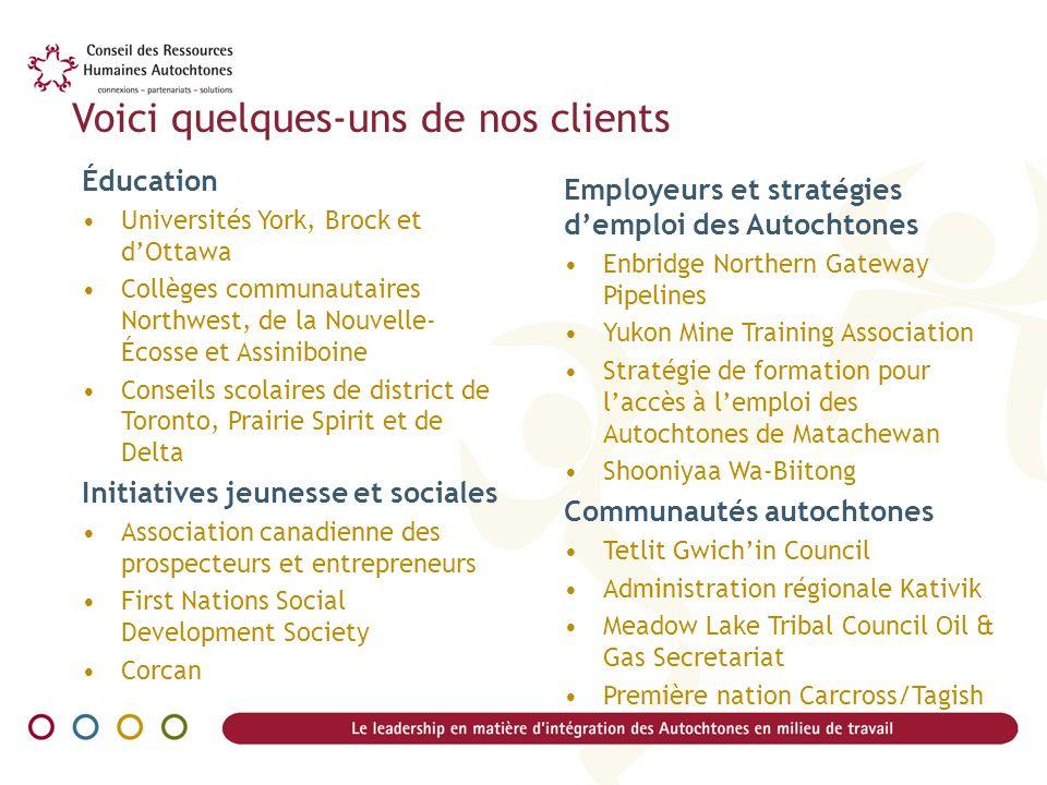 Voici quelques-uns de nos clients Éducation Universités York, Brock et dOttawa Collèges communautaires Northwest, de la Nouvelle- Écosse et Assiniboin