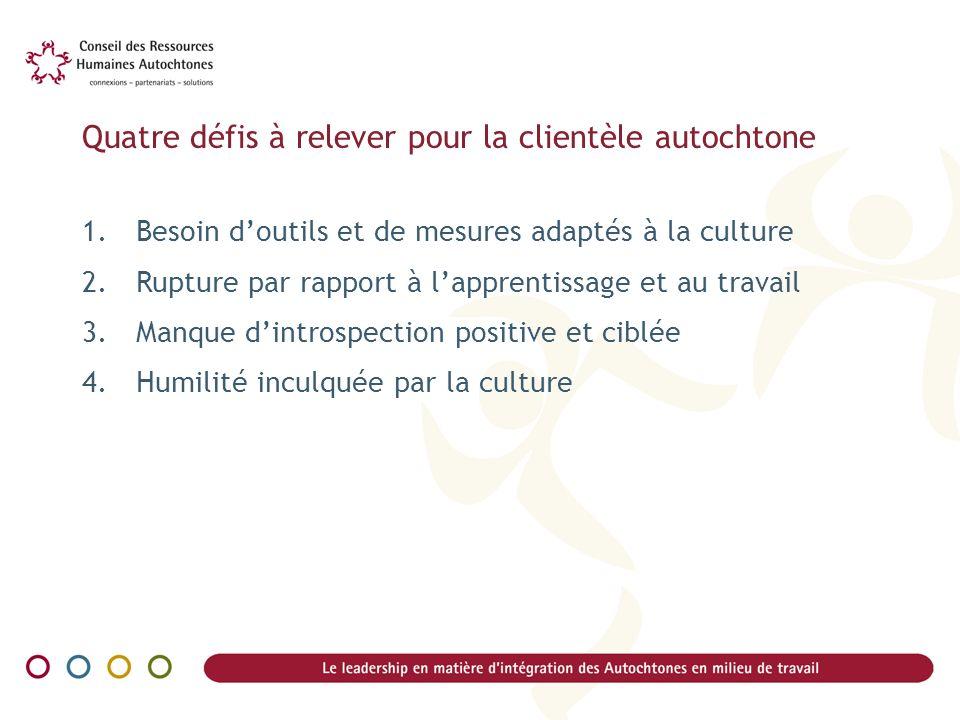 Quatre défis à relever pour la clientèle autochtone 1.Besoin doutils et de mesures adaptés à la culture 2.Rupture par rapport à lapprentissage et au t