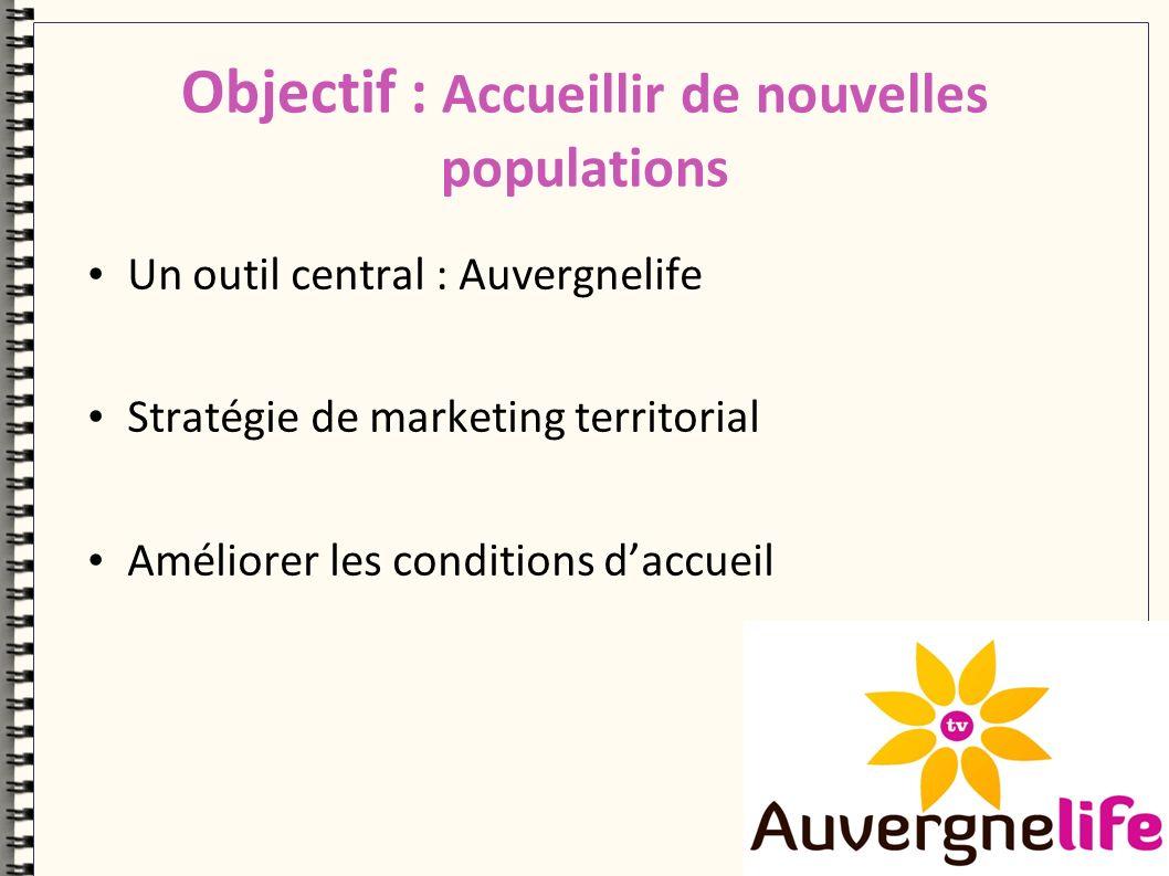 Objectif : Accueillir de nouvelles populations Un outil central : Auvergnelife Stratégie de marketing territorial Améliorer les conditions daccueil