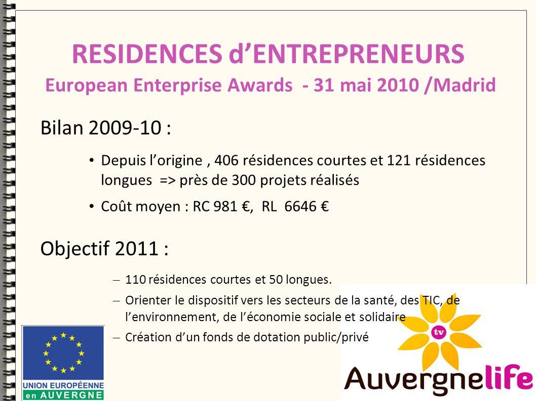 RESIDENCES dENTREPRENEURS European Enterprise Awards - 31 mai 2010 /Madrid Bilan 2009-10 : Depuis lorigine, 406 résidences courtes et 121 résidences longues => près de 300 projets réalisés Coût moyen : RC 981, RL 6646 Objectif 2011 : – 110 résidences courtes et 50 longues.