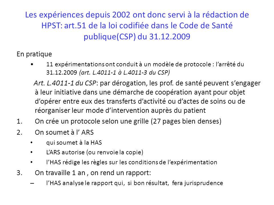 Les expériences depuis 2002 ont donc servi à la rédaction de HPST: art.51 de la loi codifiée dans le Code de Santé publique(CSP) du 31.12.2009 En pratique 11 expérimentations ont conduit à un modèle de protocole : larrêté du 31.12.2009 (art.