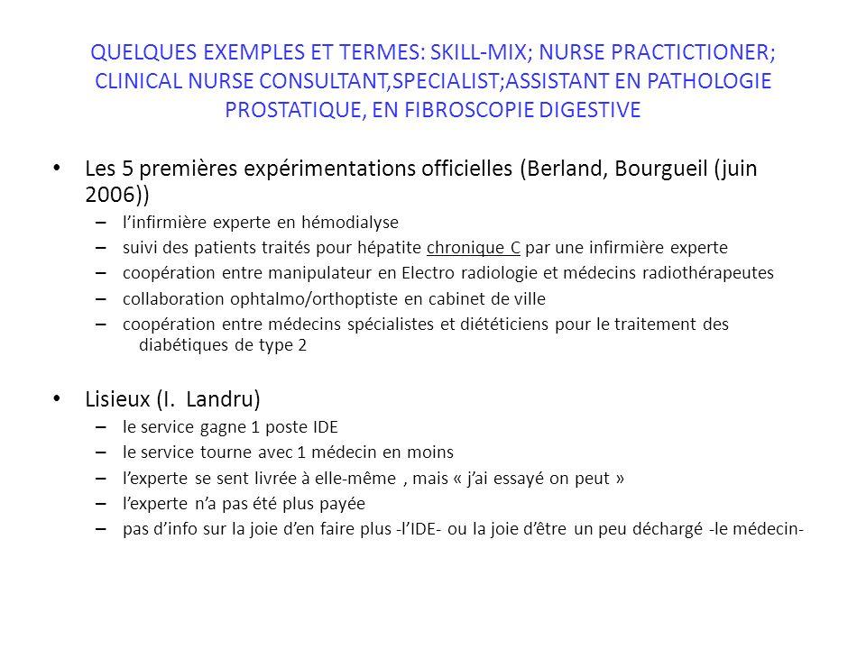 QUELQUES EXEMPLES ET TERMES: SKILL-MIX; NURSE PRACTICTIONER; CLINICAL NURSE CONSULTANT,SPECIALIST;ASSISTANT EN PATHOLOGIE PROSTATIQUE, EN FIBROSCOPIE DIGESTIVE Les 5 premières expérimentations officielles (Berland, Bourgueil (juin 2006)) – linfirmière experte en hémodialyse – suivi des patients traités pour hépatite chronique C par une infirmière experte – coopération entre manipulateur en Electro radiologie et médecins radiothérapeutes – collaboration ophtalmo/orthoptiste en cabinet de ville – coopération entre médecins spécialistes et diététiciens pour le traitement des diabétiques de type 2 Lisieux (I.
