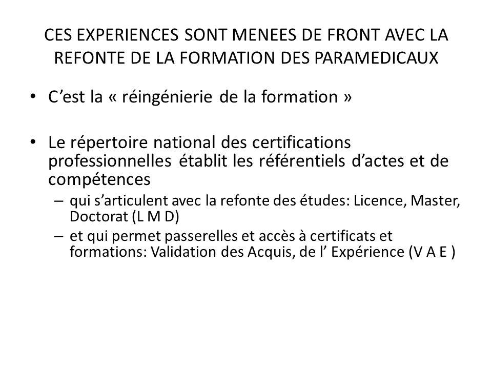 CES EXPERIENCES SONT MENEES DE FRONT AVEC LA REFONTE DE LA FORMATION DES PARAMEDICAUX Cest la « réingénierie de la formation » Le répertoire national des certifications professionnelles établit les référentiels dactes et de compétences – qui sarticulent avec la refonte des études: Licence, Master, Doctorat (L M D) – et qui permet passerelles et accès à certificats et formations: Validation des Acquis, de l Expérience (V A E )