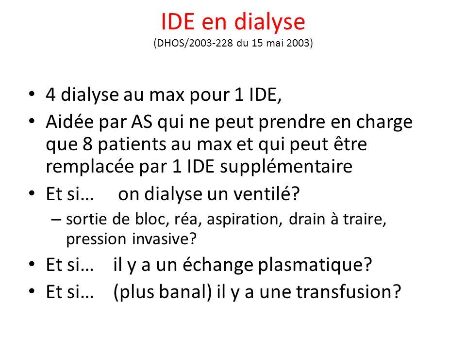 IDE en dialyse (DHOS/2003-228 du 15 mai 2003) 4 dialyse au max pour 1 IDE, Aidée par AS qui ne peut prendre en charge que 8 patients au max et qui peut être remplacée par 1 IDE supplémentaire Et si… on dialyse un ventilé.