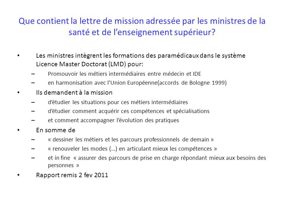 Que contient la lettre de mission adressée par les ministres de la santé et de lenseignement supérieur.