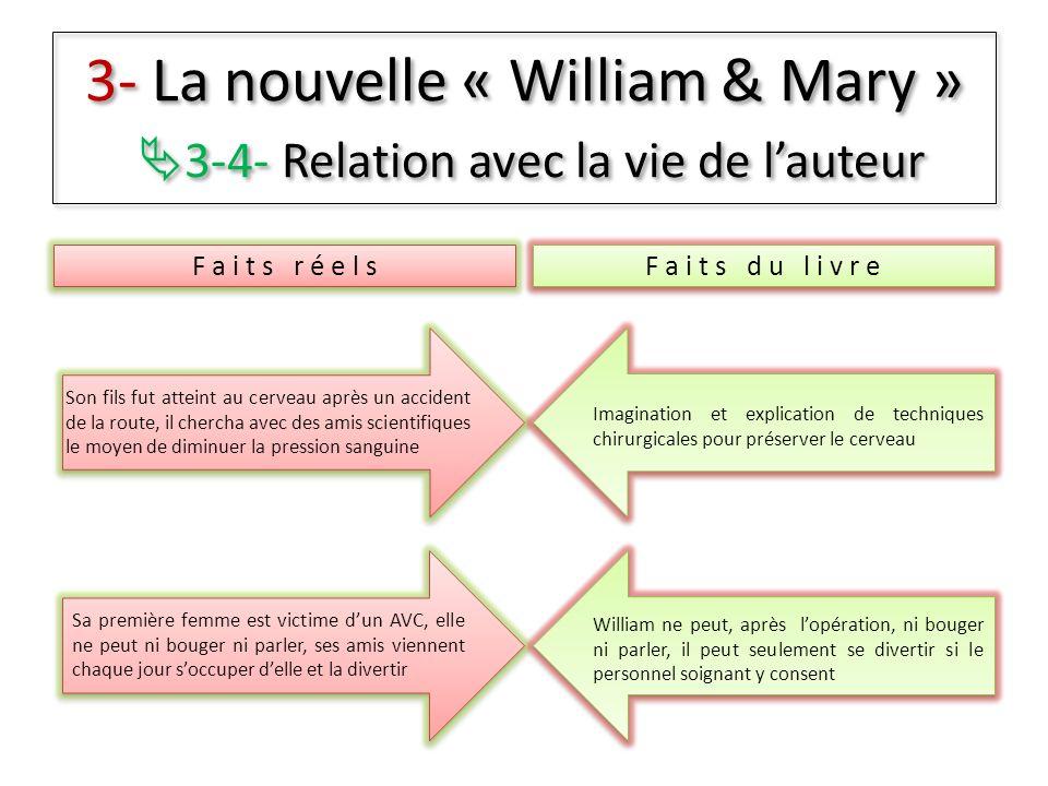 3- La nouvelle « William & Mary » 3-4- Relation avec la vie de lauteur Son fils fut atteint au cerveau après un accident de la route, il chercha avec