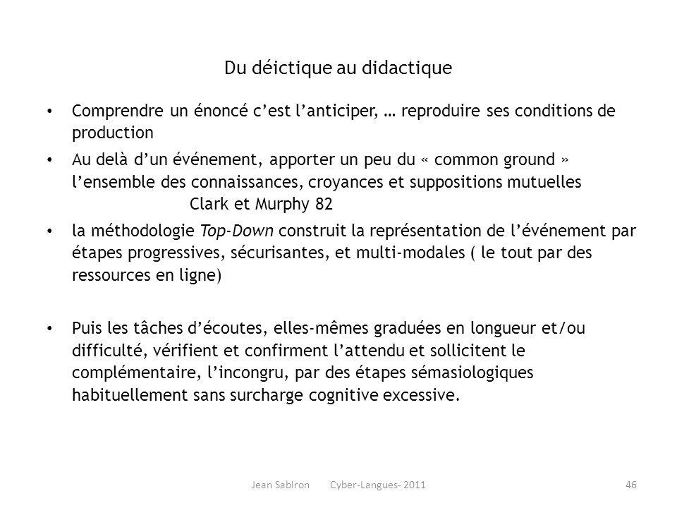 Jean Sabiron Cyber-Langues- 2011 Du déictique au didactique Comprendre un énoncé cest lanticiper, … reproduire ses conditions de production Au delà du