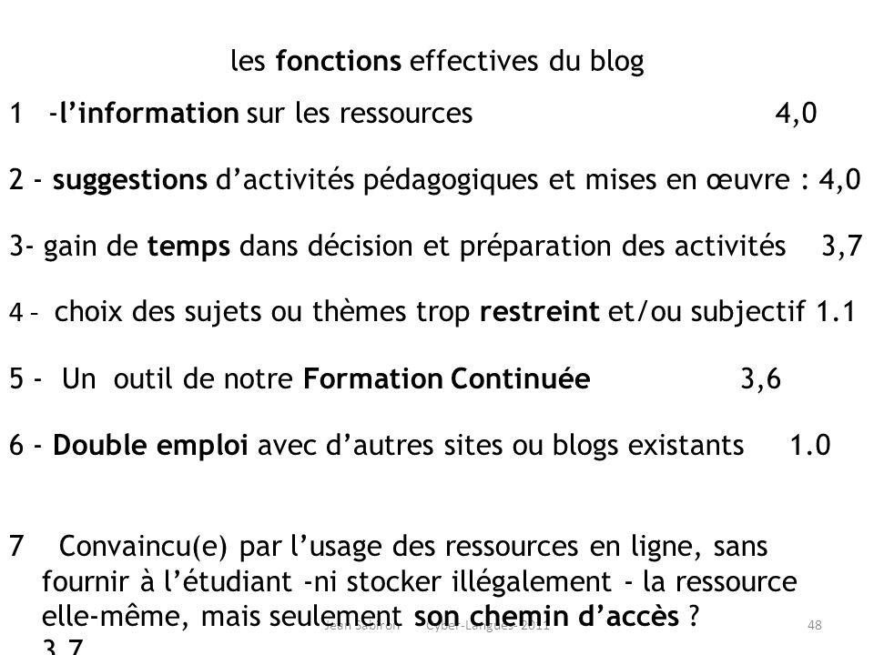 Jean Sabiron Cyber-Langues- 2011 les fonctions effectives du blog 1 -linformation sur les ressources 4,0 2 - suggestions dactivités pédagogiques et mi