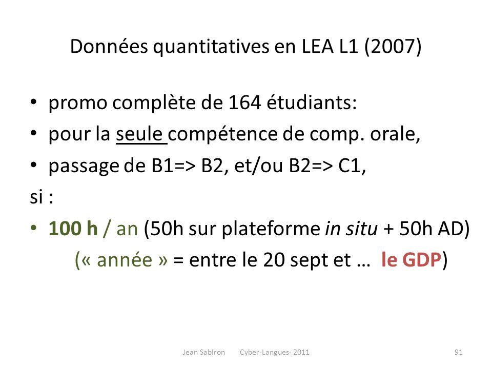 Données quantitatives en LEA L1 (2007) promo complète de 164 étudiants: pour la seule compétence de comp. orale, passage de B1=> B2, et/ou B2=> C1, si