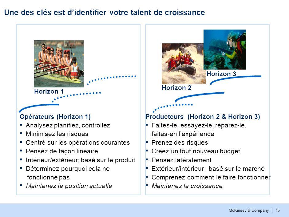 McKinsey & Company | 16 Une des clés est didentifier votre talent de croissance Horizon 3 Horizon 2 Horizon 1 Opérateurs (Horizon 1) Analysez planifie