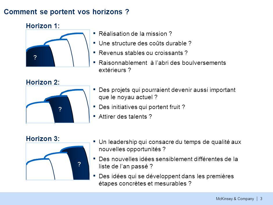 McKinsey & Company | 3 Comment se portent vos horizons ? ? Horizon 3: Un leadership qui consacre du temps de qualité aux nouvelles opportunités ? Des