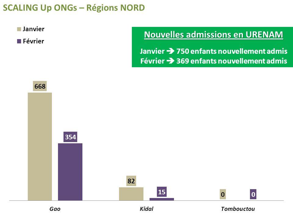 SCALING Up ONGs – Régions NORD Nouvelles admissions en URENAS Janvier 521 enfants nouvellement admis Février 244 enfants nouvellement admis