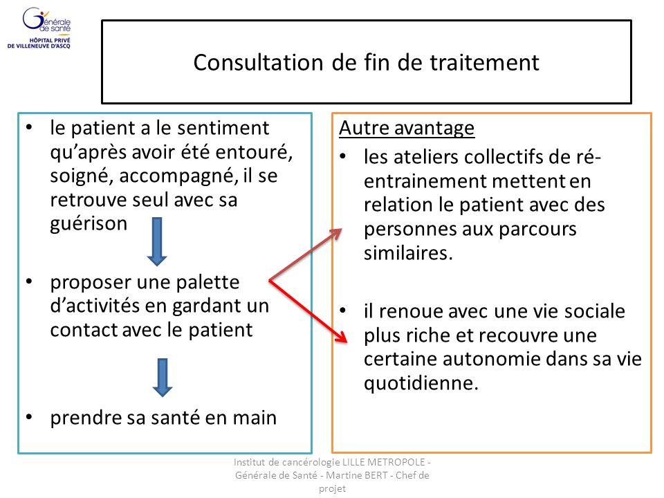 Consultation de fin de traitement Autre avantage les ateliers collectifs de ré- entrainement mettent en relation le patient avec des personnes aux par