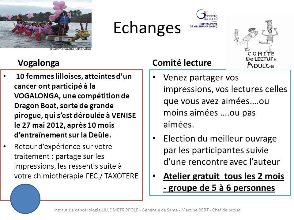 Echanges Vogalonga 10 femmes lilloises, atteintes dun cancer ont participé à la VOGALONGA, une compétition de Dragon Boat, sorte de grande pirogue, qu