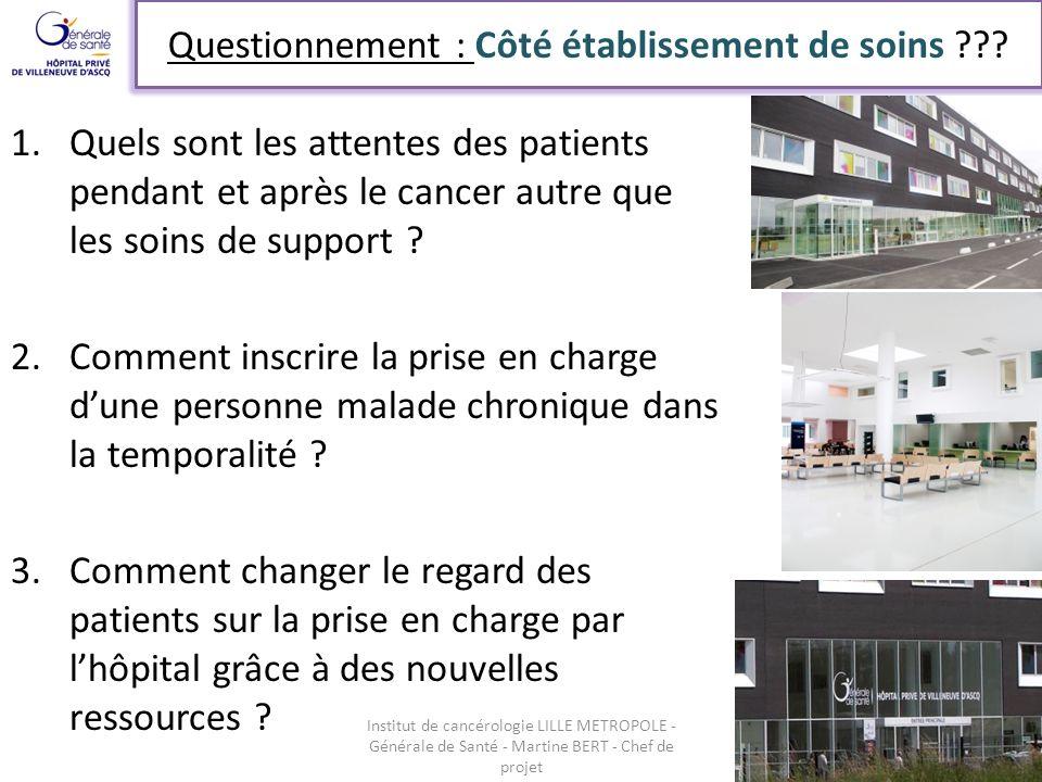 Questionnement : Côté établissement de soins ??? 1.Quels sont les attentes des patients pendant et après le cancer autre que les soins de support ? 2.
