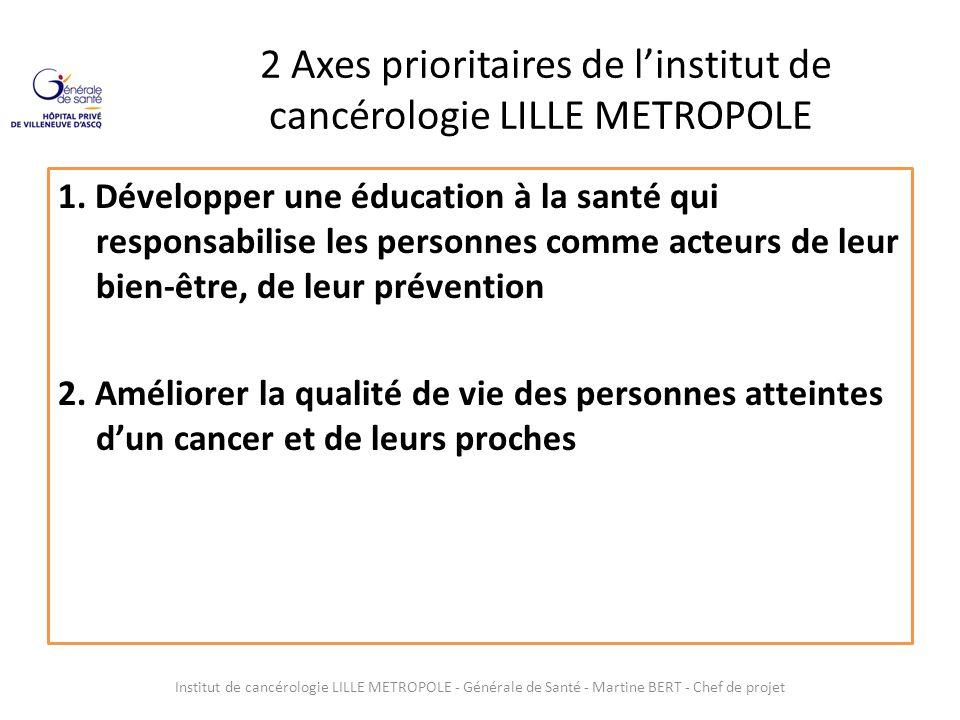 2 Axes prioritaires de linstitut de cancérologie LILLE METROPOLE 1. Développer une éducation à la santé qui responsabilise les personnes comme acteurs