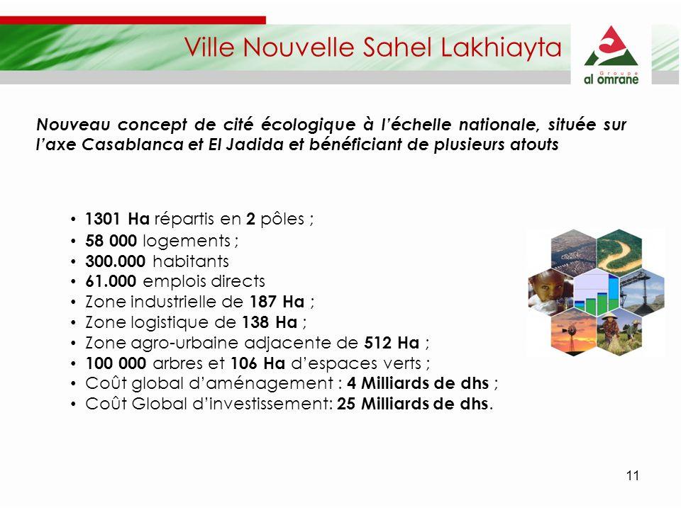 11 Ville Nouvelle Sahel Lakhiayta Nouveau concept de cité écologique à léchelle nationale, située sur laxe Casablanca et El Jadida et bénéficiant de p