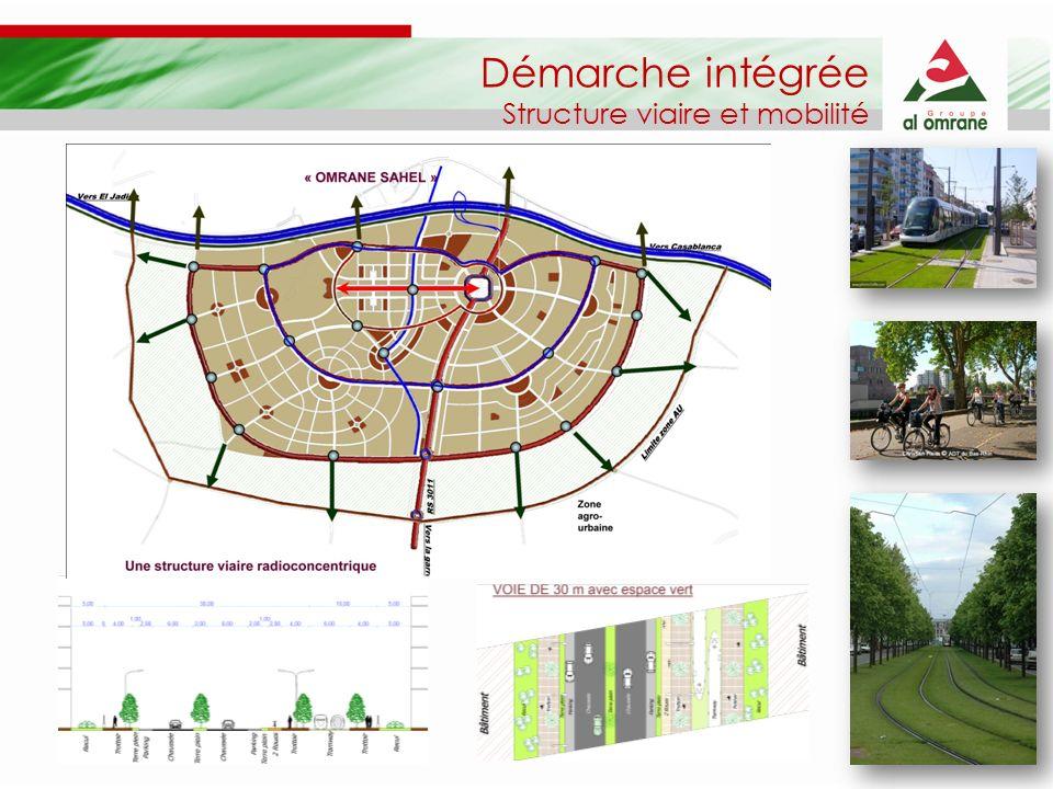 13 Démarche intégrée Structure viaire et mobilité