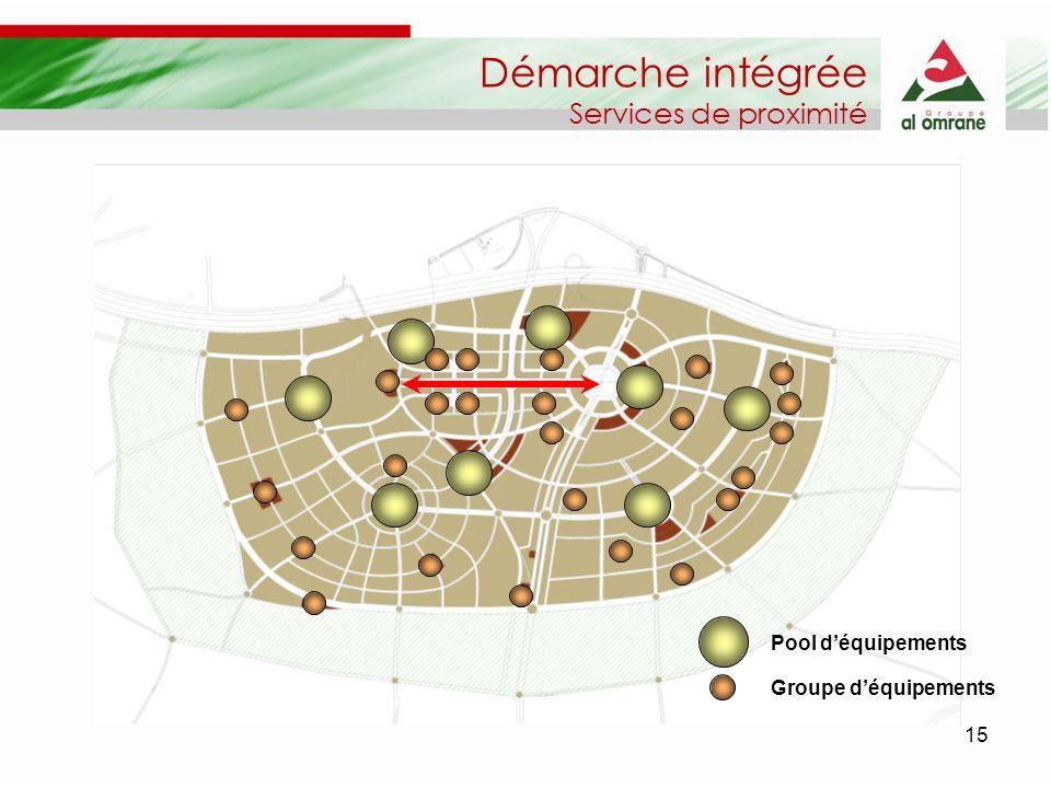 15 Pool déquipements Groupe déquipements Démarche intégrée Services de proximité