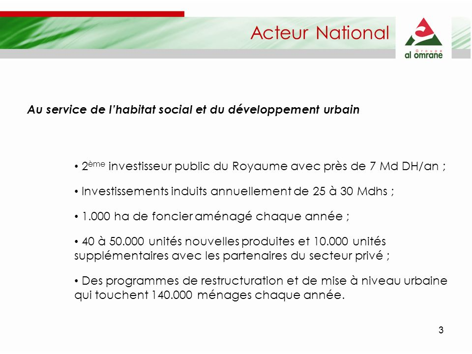 3 Acteur National Au service de lhabitat social et du développement urbain 2 ème investisseur public du Royaume avec près de 7 Md DH/an ; Investisseme