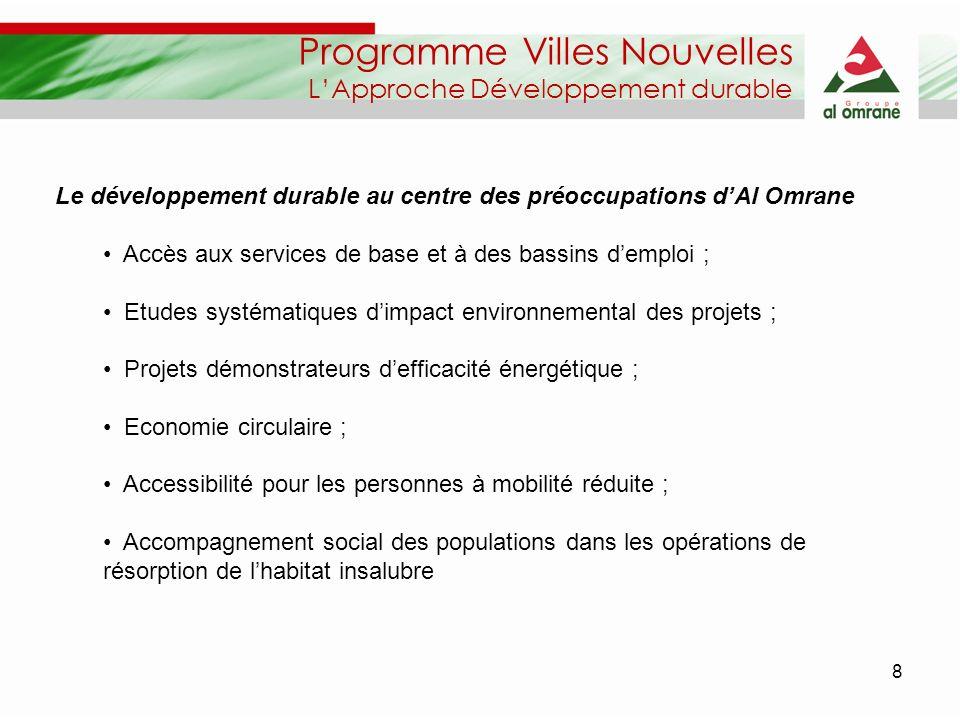 8 Programme Villes Nouvelles LApproche Développement durable Le développement durable au centre des préoccupations dAl Omrane Accès aux services de ba