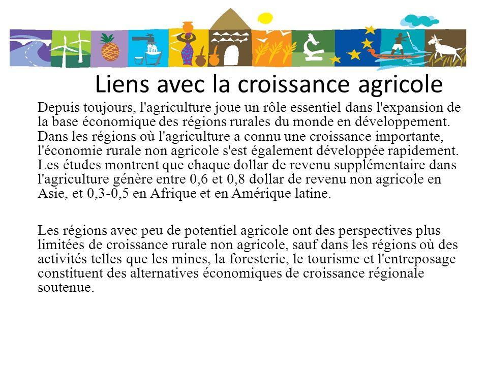 Dynamique de changement Bien que la prospérité des régions rurales dépende traditionnellement des performances agricoles au début du développement économique, ce lien se relâche progressivement avec le déclin de la part de l agriculture dans les économies nationales.
