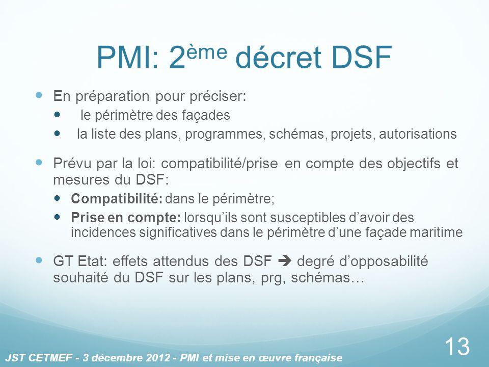 PMI: 2 ème décret DSF En préparation pour préciser: le périmètre des façades la liste des plans, programmes, schémas, projets, autorisations Prévu par