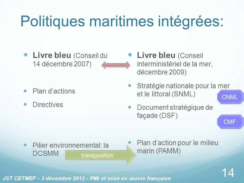 Politiques maritimes intégrées: Livre bleu (Conseil du 14 décembre 2007) Plan dactions Directives Pilier environnemental: la DCSMM Livre bleu (Conseil
